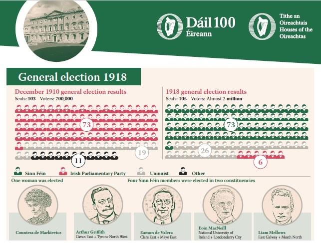 Houses of the Oireachtas - Teachers & students – Houses of
