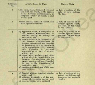 Emergency Imposition of Duties (No. 1) Order 1932
